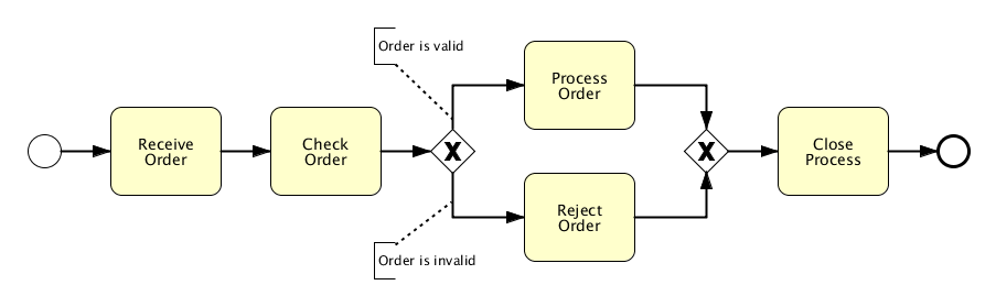 Application / Process Flow: Imprint Enterprises
