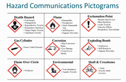 Hazard Communications Pictograms: Imprint Enterprises