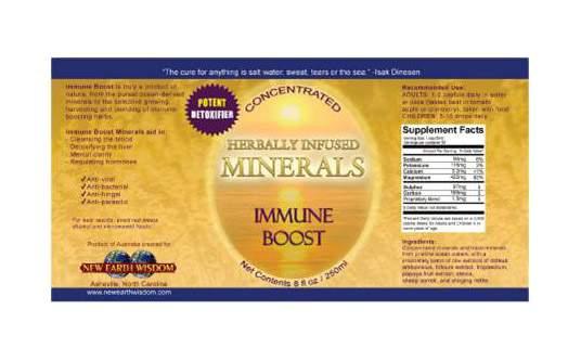 Wellness Labels: Imprint Enterprises