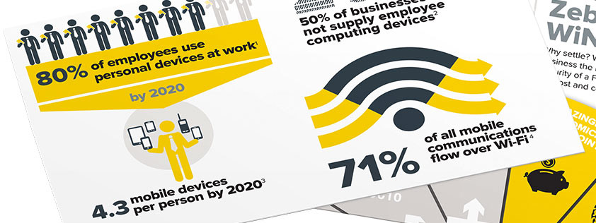 Enterprise Class Wi-Fi – Should Your Business Have It?
